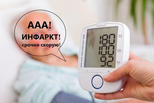 Проверьте себя - правильно ли вы измеряете свое давление?
